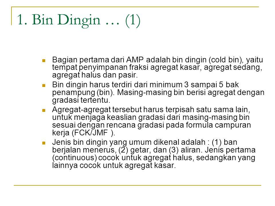1. Bin Dingin … (1)