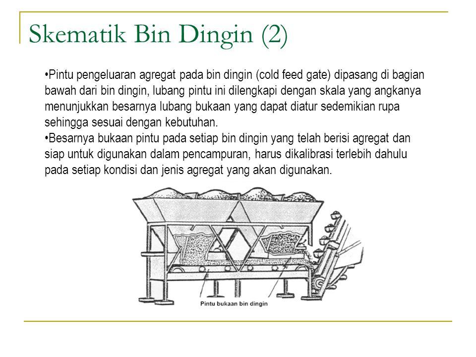 Skematik Bin Dingin (2)