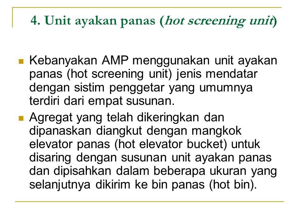 4. Unit ayakan panas (hot screening unit)