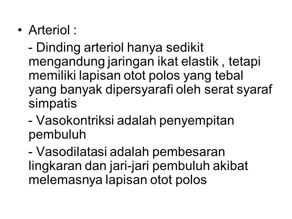 Arteriol :
