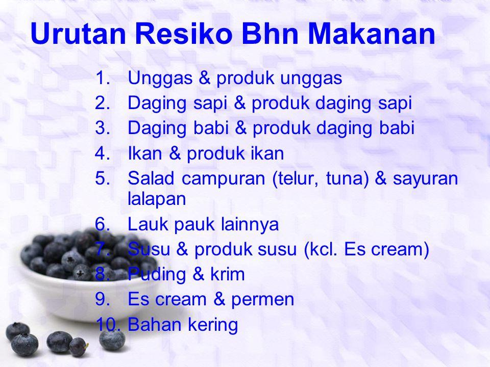 Urutan Resiko Bhn Makanan