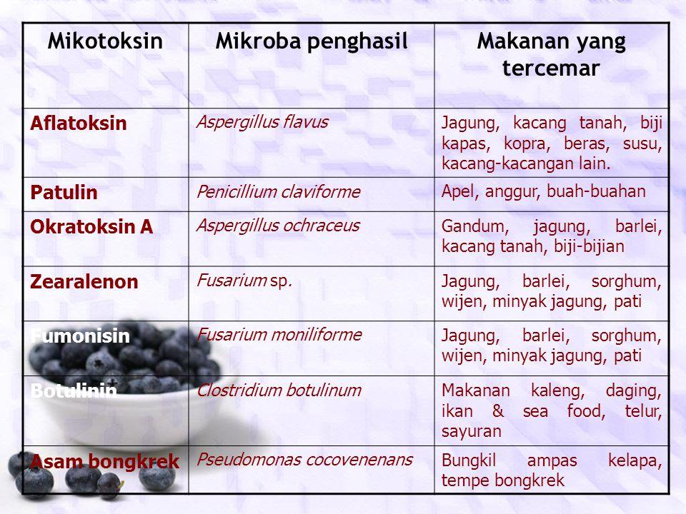 Mikotoksin Mikroba penghasil Makanan yang tercemar