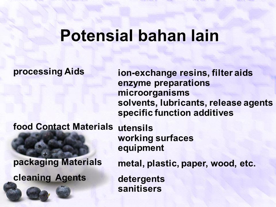 Potensial bahan lain processing Aids