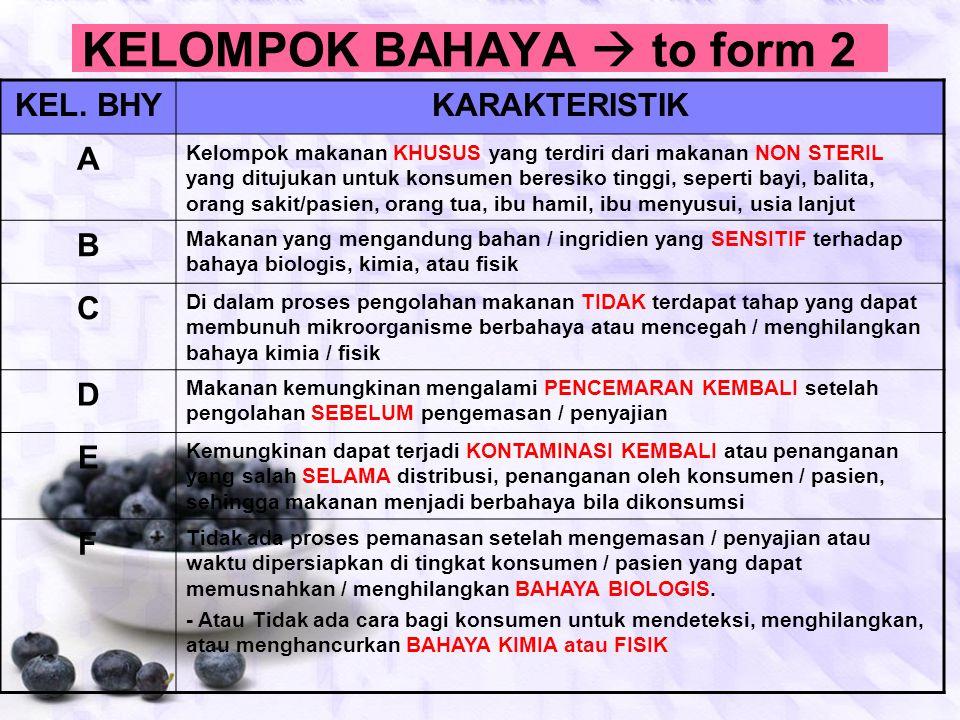 KELOMPOK BAHAYA  to form 2