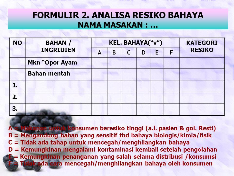 FORMULIR 2. ANALISA RESIKO BAHAYA