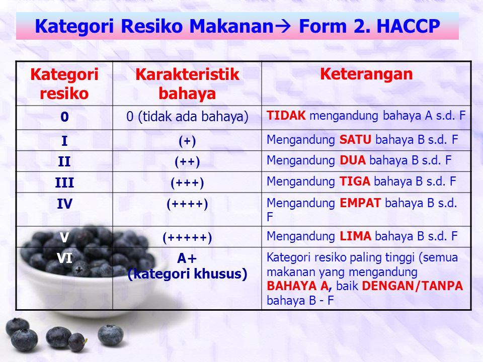 Kategori Resiko Makanan Form 2. HACCP