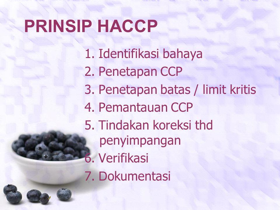 PRINSIP HACCP 1. Identifikasi bahaya 2. Penetapan CCP