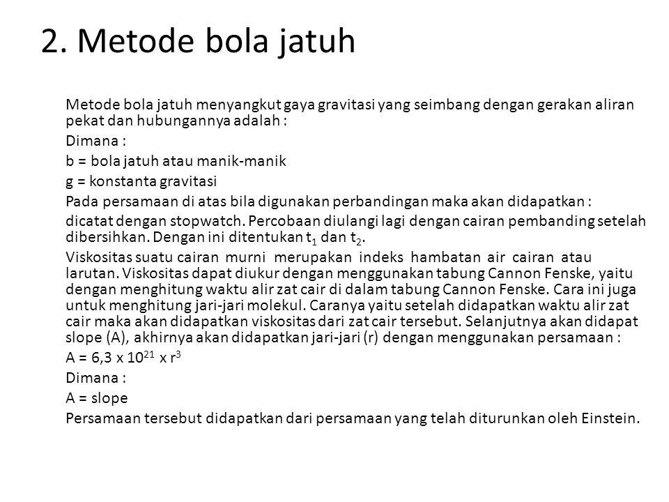2. Metode bola jatuh