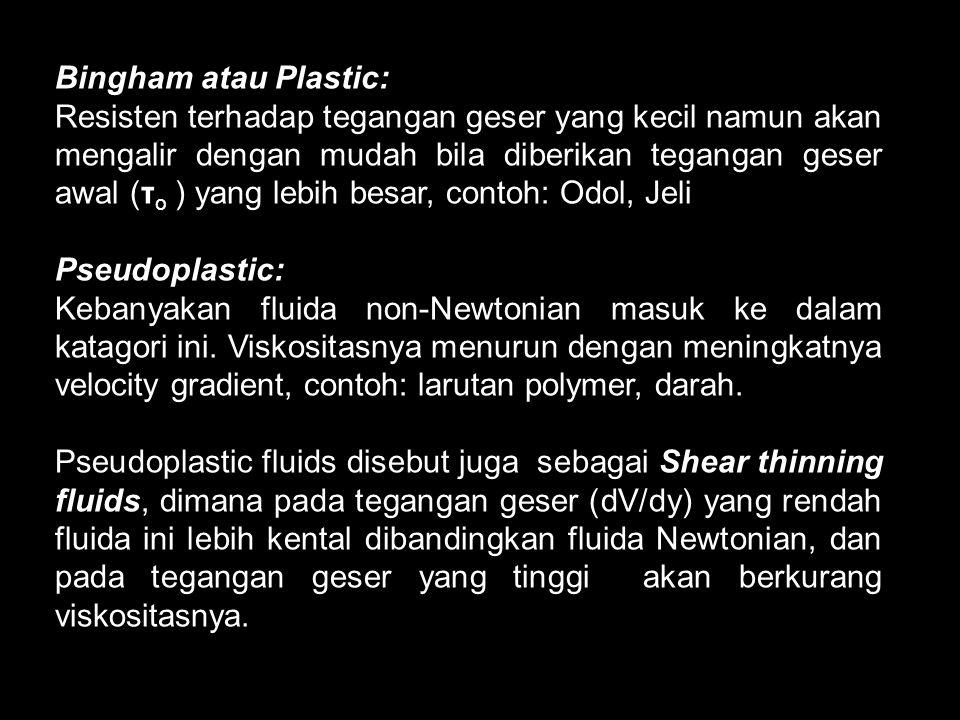 Bingham atau Plastic: