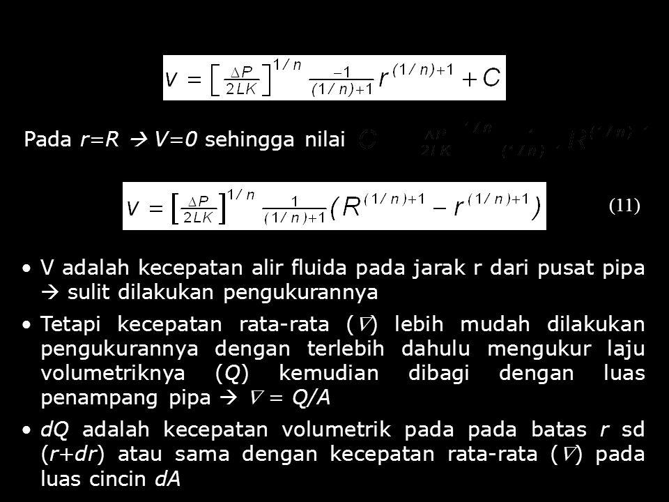 Pada r=R  V=0 sehingga nilai