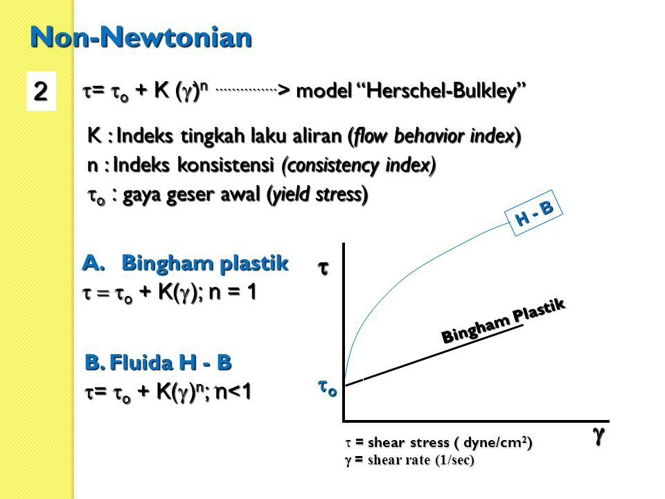 Non-Newtonian . t= to + K (g)n ...............> model Herschel-Bulkley 2. K : Indeks tingkah laku aliran (flow behavior index)