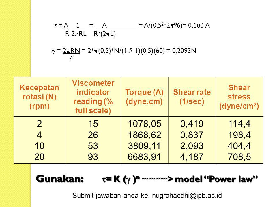  = A 1 = A = A/(0,52*2*6)= 0,106 A R 2RL R2(2L)  = 2RN = 2*(0,5)*N/(1.5-1)(0,5)(60) = 0,2093N.
