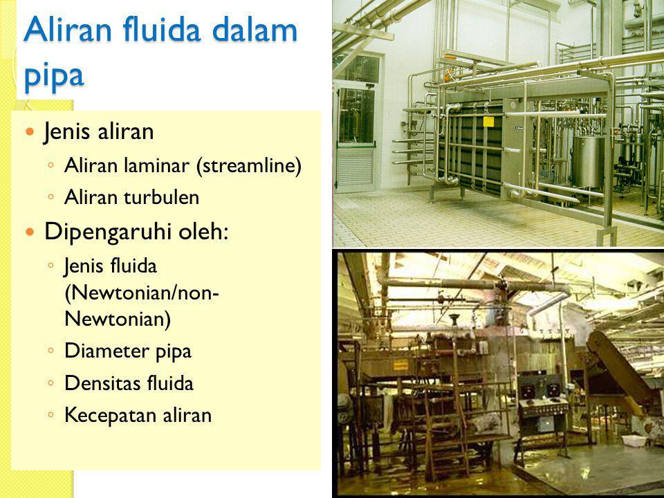 Aliran fluida dalam pipa