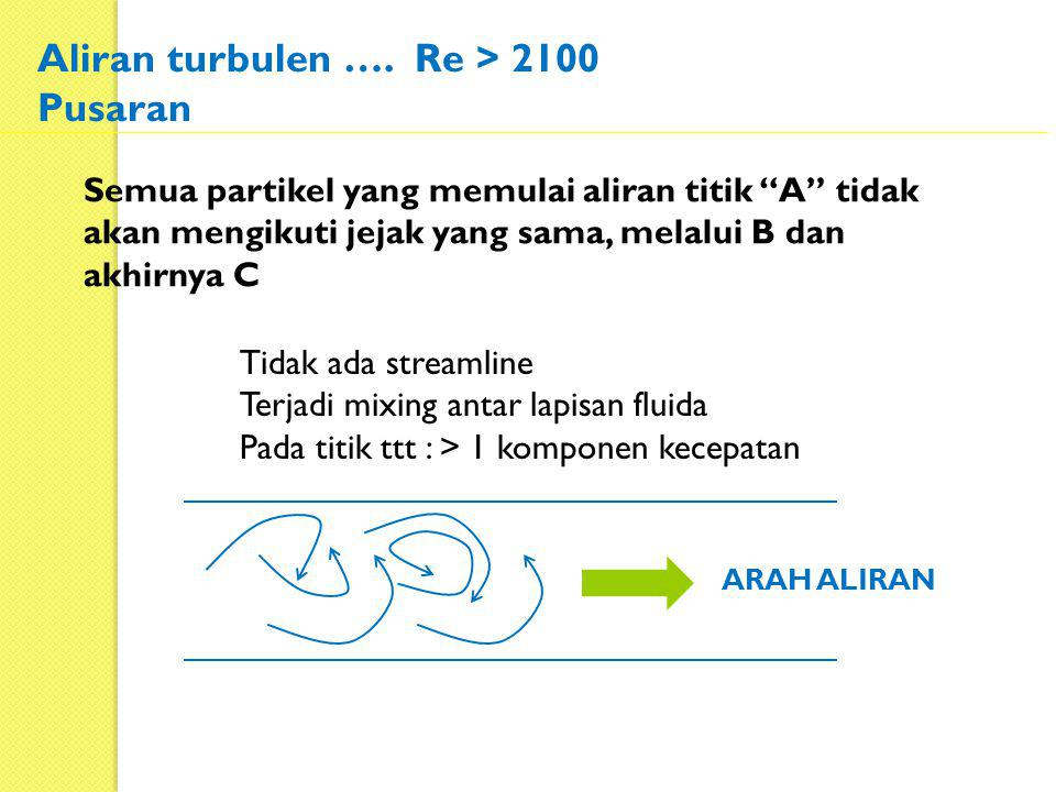 Aliran turbulen …. Re > 2100 Pusaran