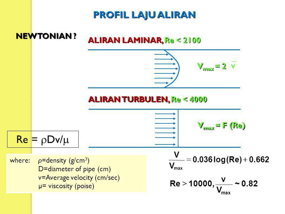 Re = Dv/ PROFIL LAJU ALIRAN v 82 . ~ V v 10000, Re > NEWTONIAN