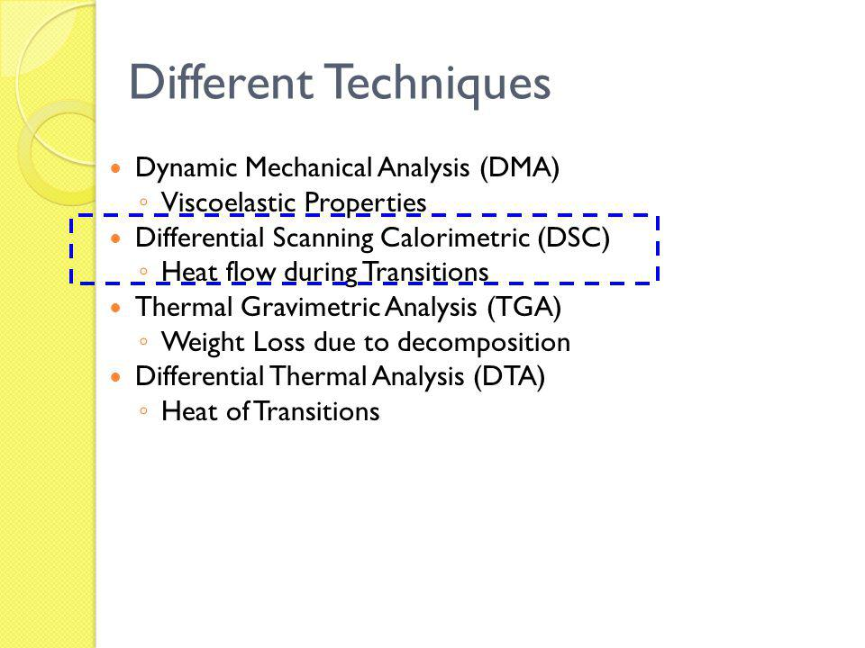 Different Techniques Dynamic Mechanical Analysis (DMA)