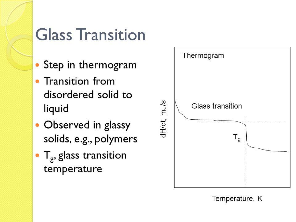 Glass Transition Step in thermogram
