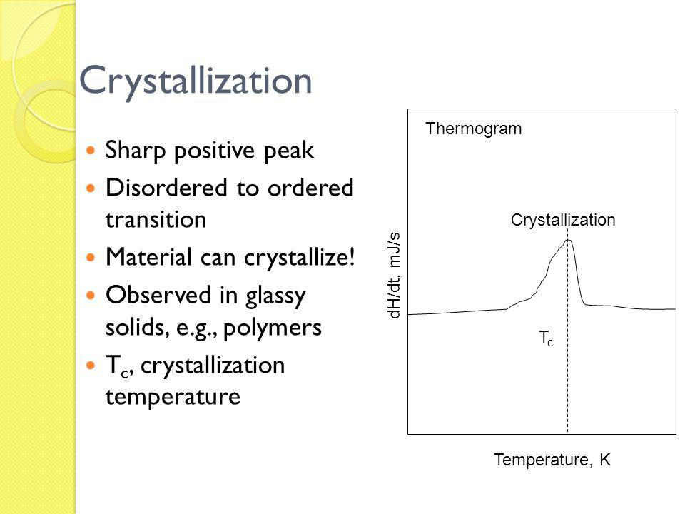 Crystallization Sharp positive peak Disordered to ordered transition