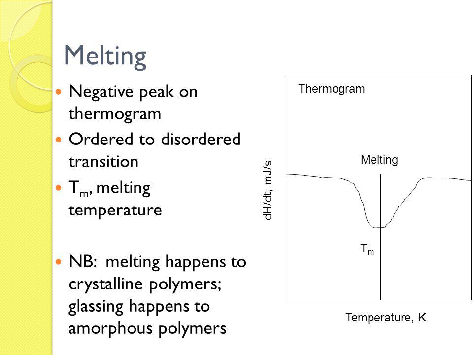 Melting Negative peak on thermogram Ordered to disordered transition