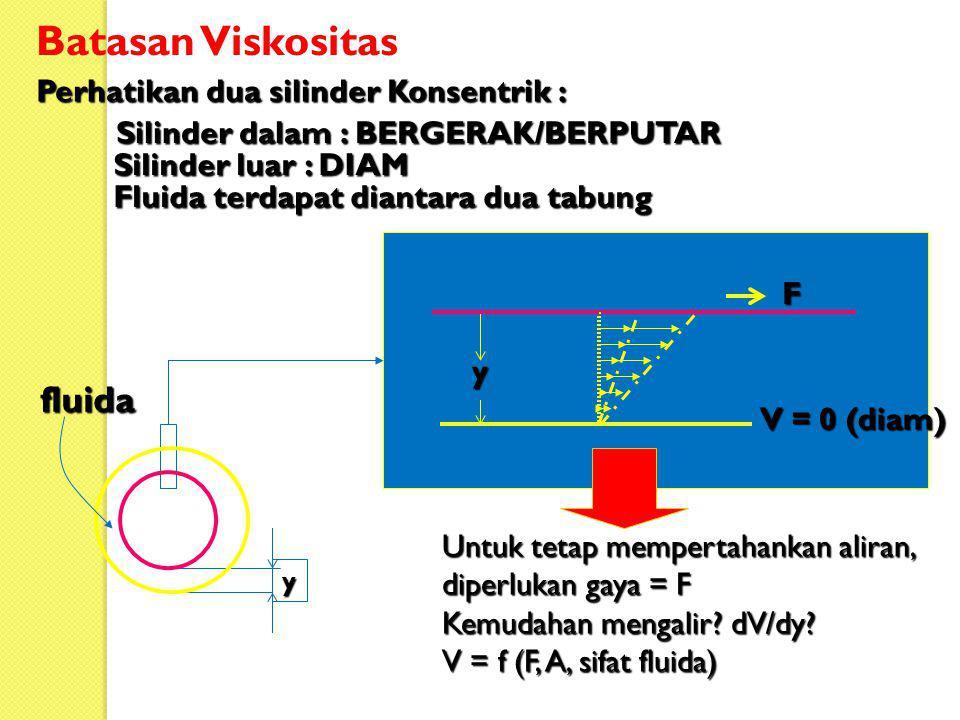 Batasan Viskositas fluida Perhatikan dua silinder Konsentrik :