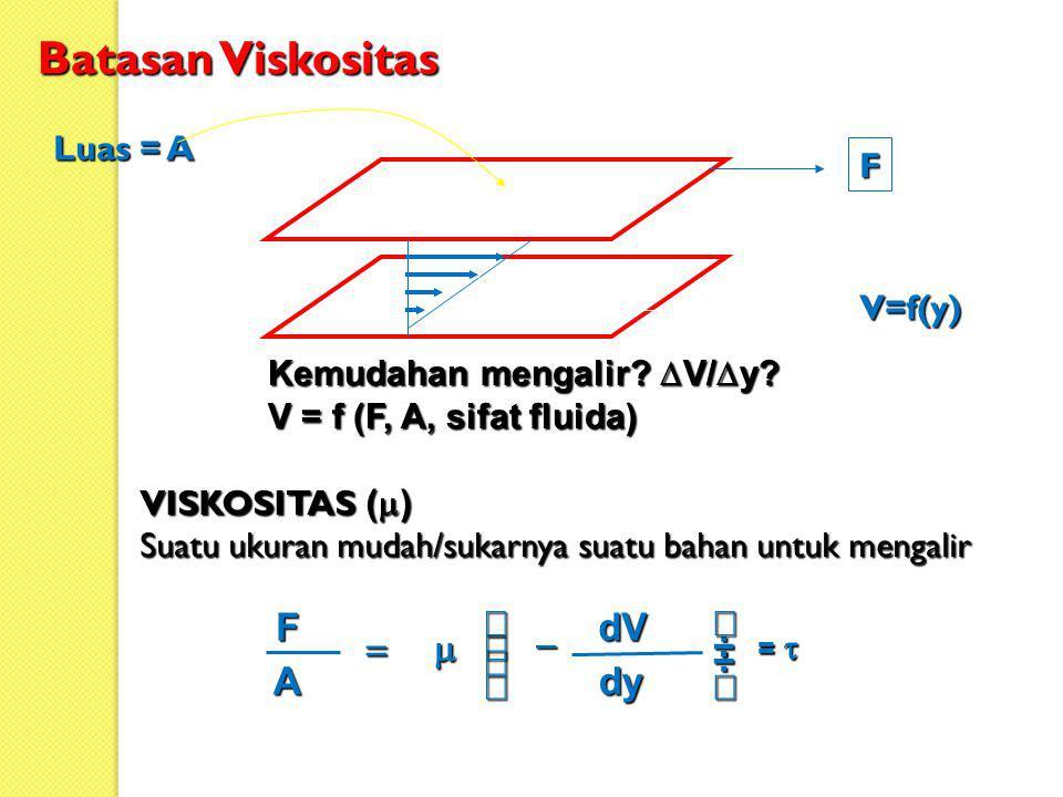 Batasan Viskositas dy dV A F ÷ ø ö ç è æ - m = Luas = A F V=f(y)