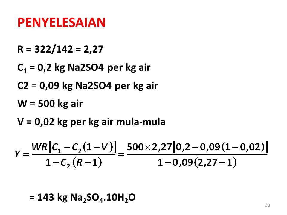 PENYELESAIAN R = 322/142 = 2,27 C1 = 0,2 kg Na2SO4 per kg air