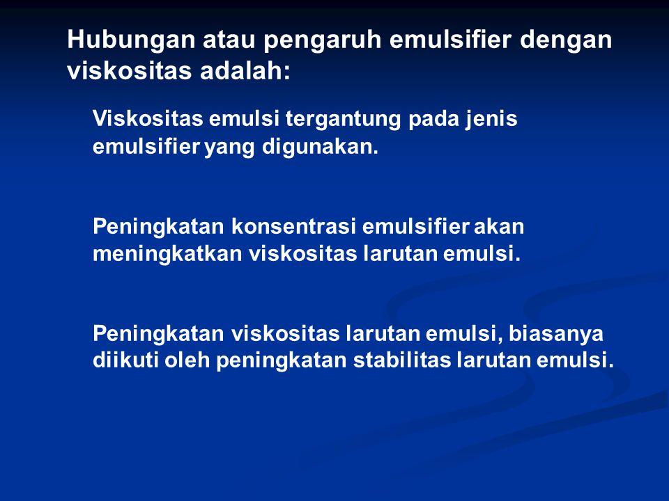 Hubungan atau pengaruh emulsifier dengan viskositas adalah: