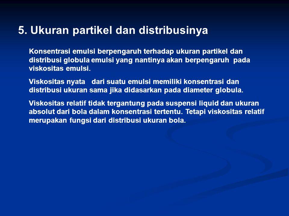 5. Ukuran partikel dan distribusinya
