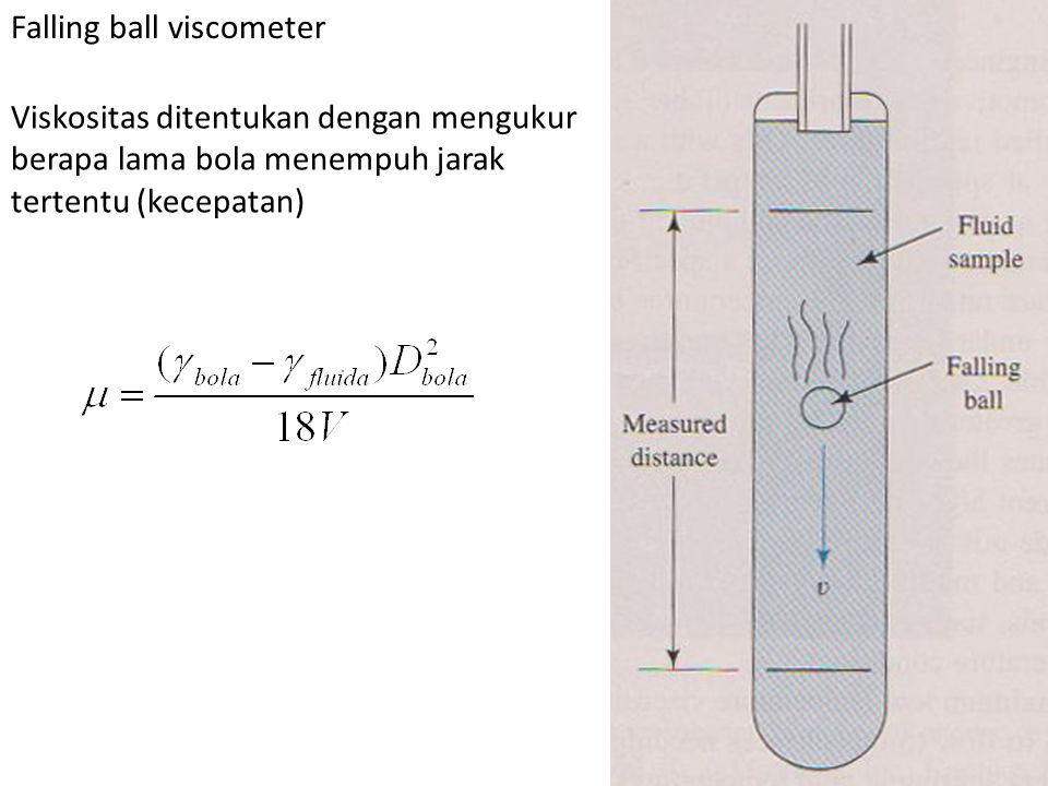 Falling ball viscometer