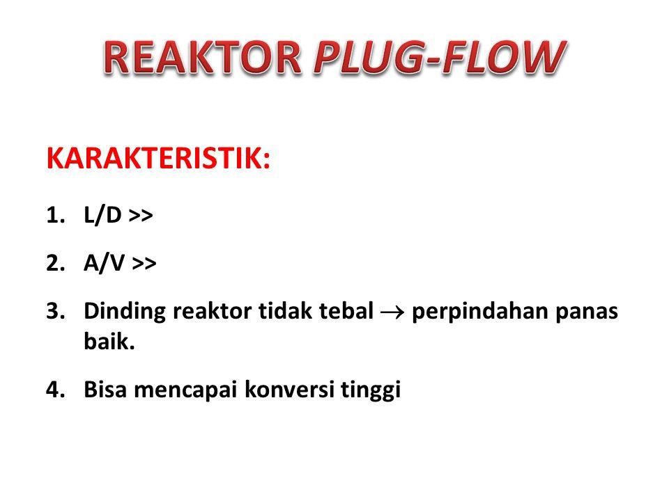 REAKTOR PLUG-FLOW KARAKTERISTIK: L/D >> A/V >>