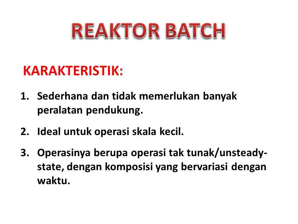 REAKTOR BATCH KARAKTERISTIK: