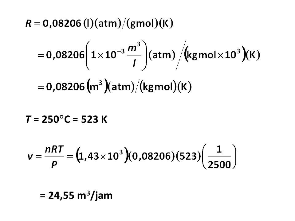 T = 250C = 523 K = 24,55 m3/jam