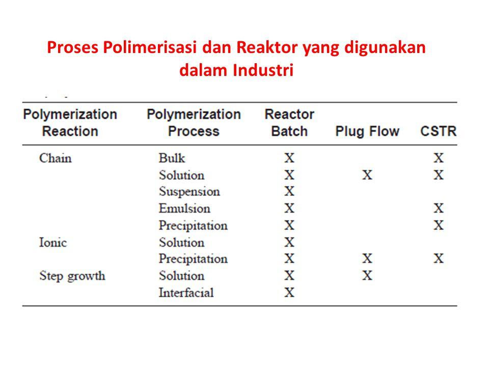 Proses Polimerisasi dan Reaktor yang digunakan dalam Industri
