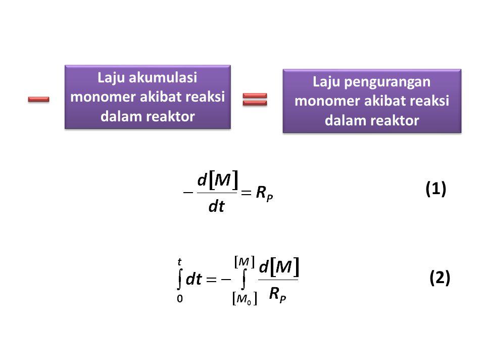 (1) (2) Laju akumulasi monomer akibat reaksi dalam reaktor