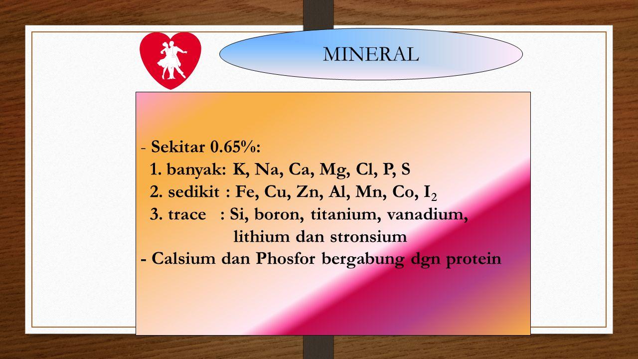 MINERAL Sekitar 0.65%: 1. banyak: K, Na, Ca, Mg, Cl, P, S