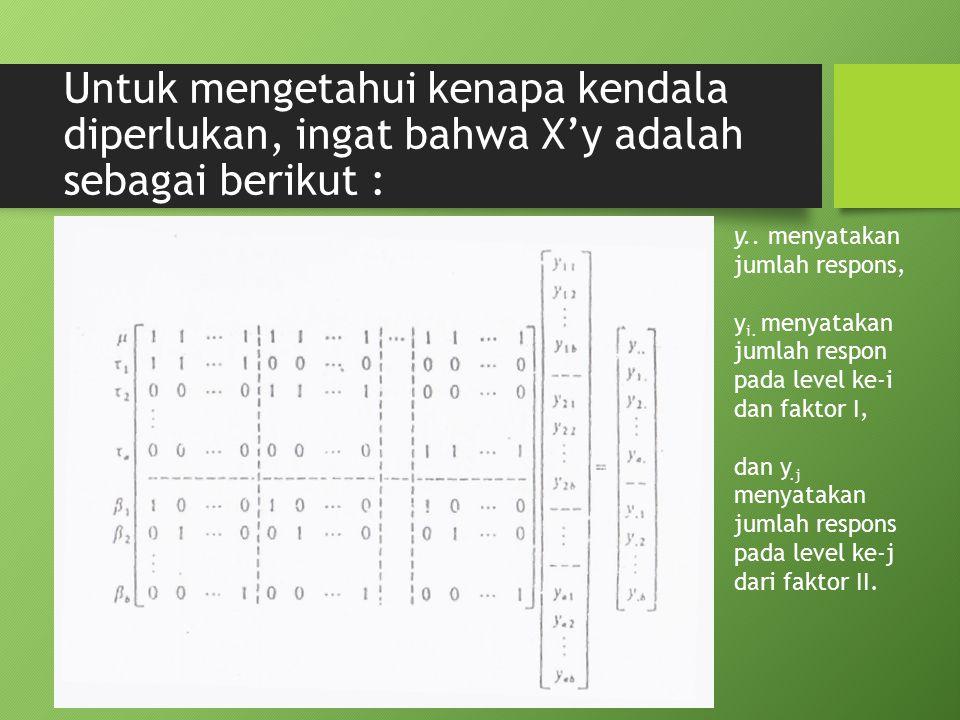 Untuk mengetahui kenapa kendala diperlukan, ingat bahwa X'y adalah sebagai berikut :