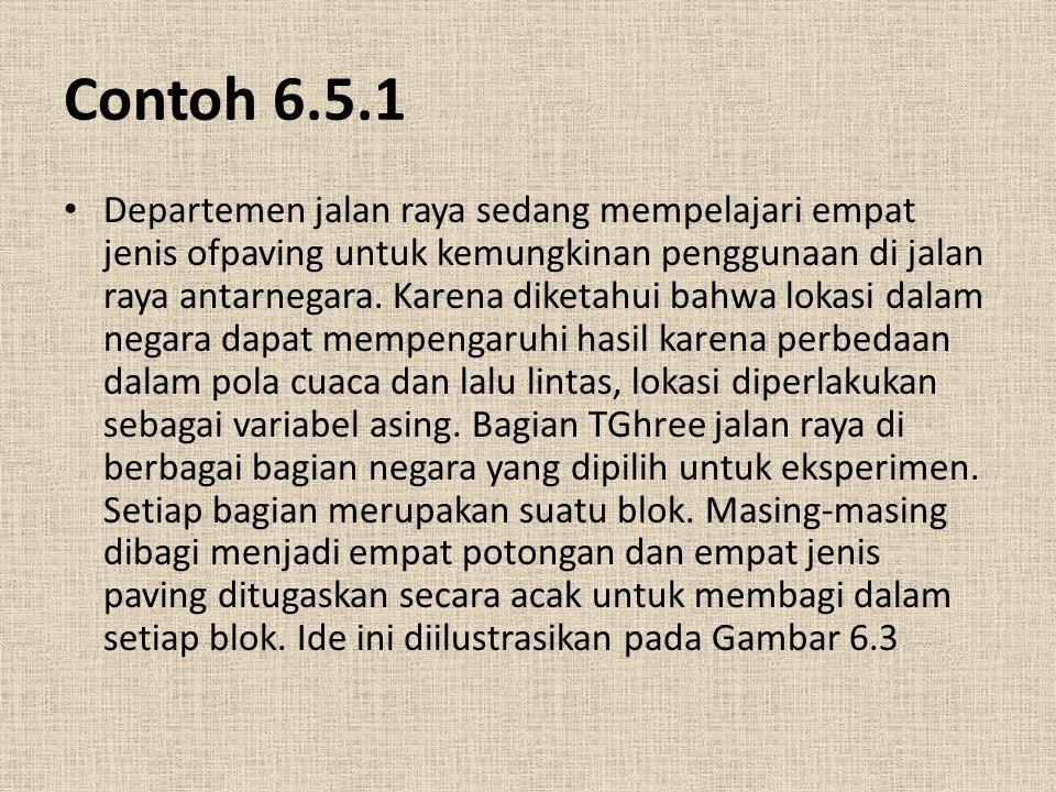 Contoh 6.5.1