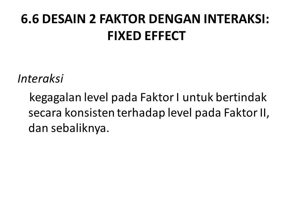 6.6 DESAIN 2 FAKTOR DENGAN INTERAKSI: FIXED EFFECT