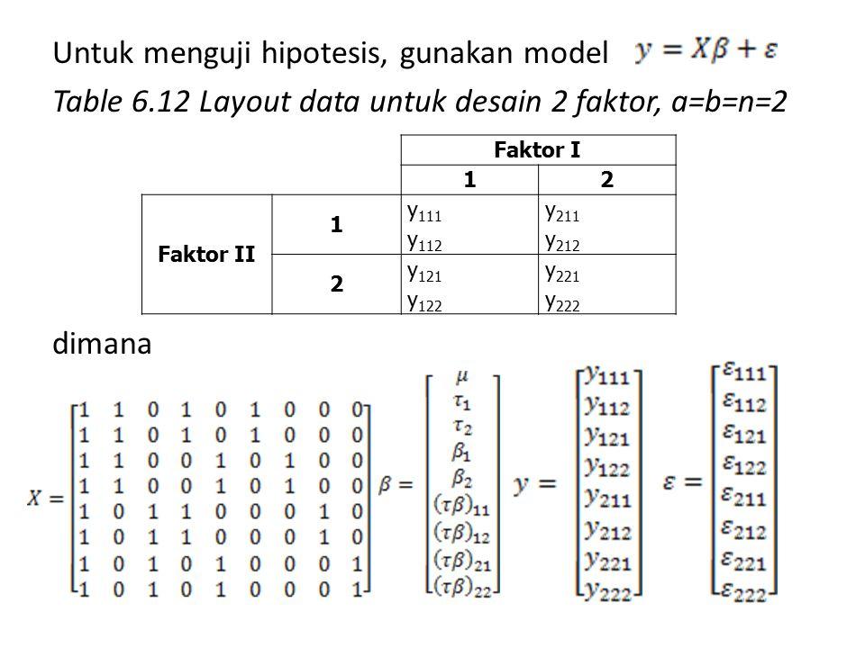 Untuk menguji hipotesis, gunakan model Table 6