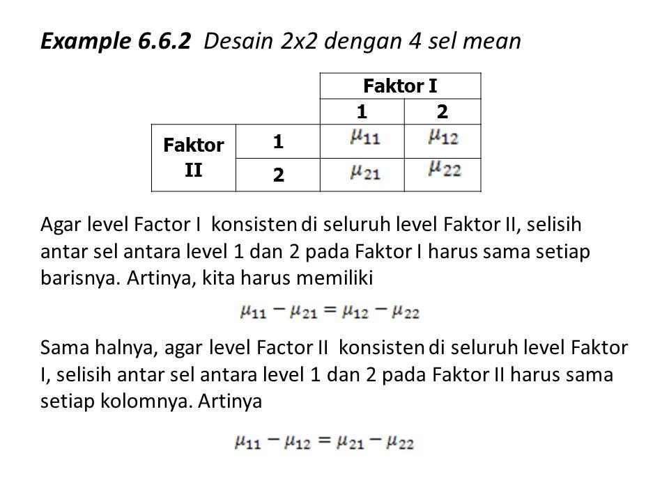 Example 6.6.2 Desain 2x2 dengan 4 sel mean