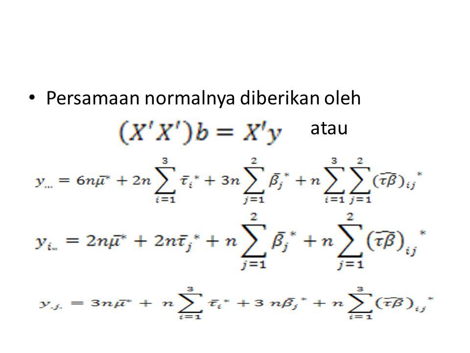 Persamaan normalnya diberikan oleh