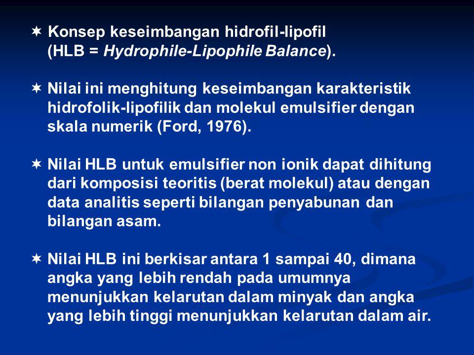  Konsep keseimbangan hidrofil-lipofil