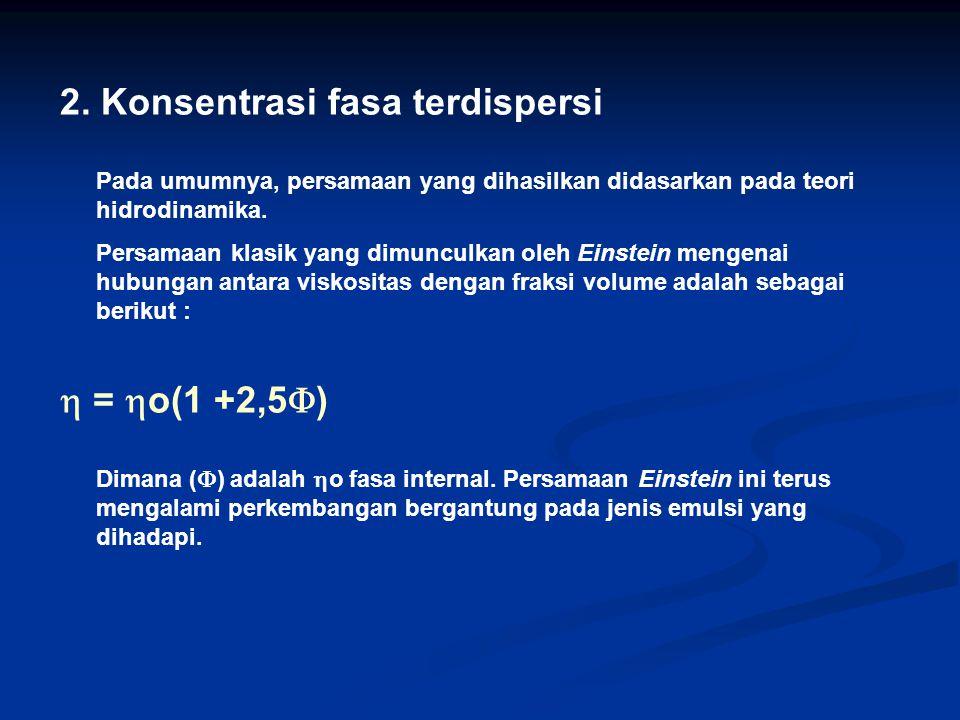 2. Konsentrasi fasa terdispersi