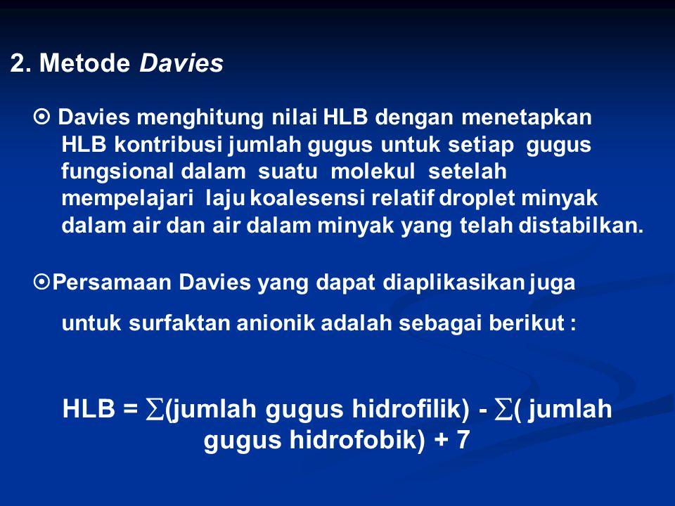 HLB = (jumlah gugus hidrofilik) - ( jumlah gugus hidrofobik) + 7