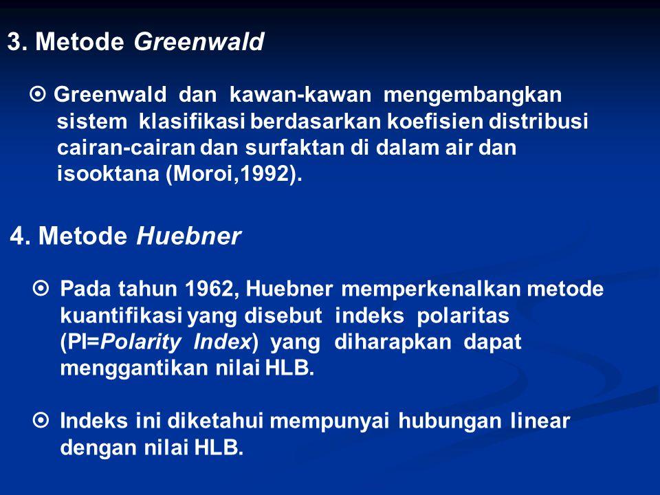 3. Metode Greenwald 4. Metode Huebner