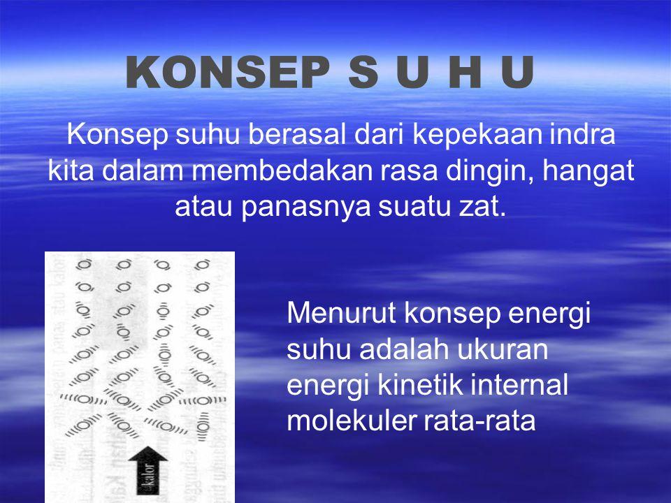 KONSEP S U H U Konsep suhu berasal dari kepekaan indra kita dalam membedakan rasa dingin, hangat atau panasnya suatu zat.
