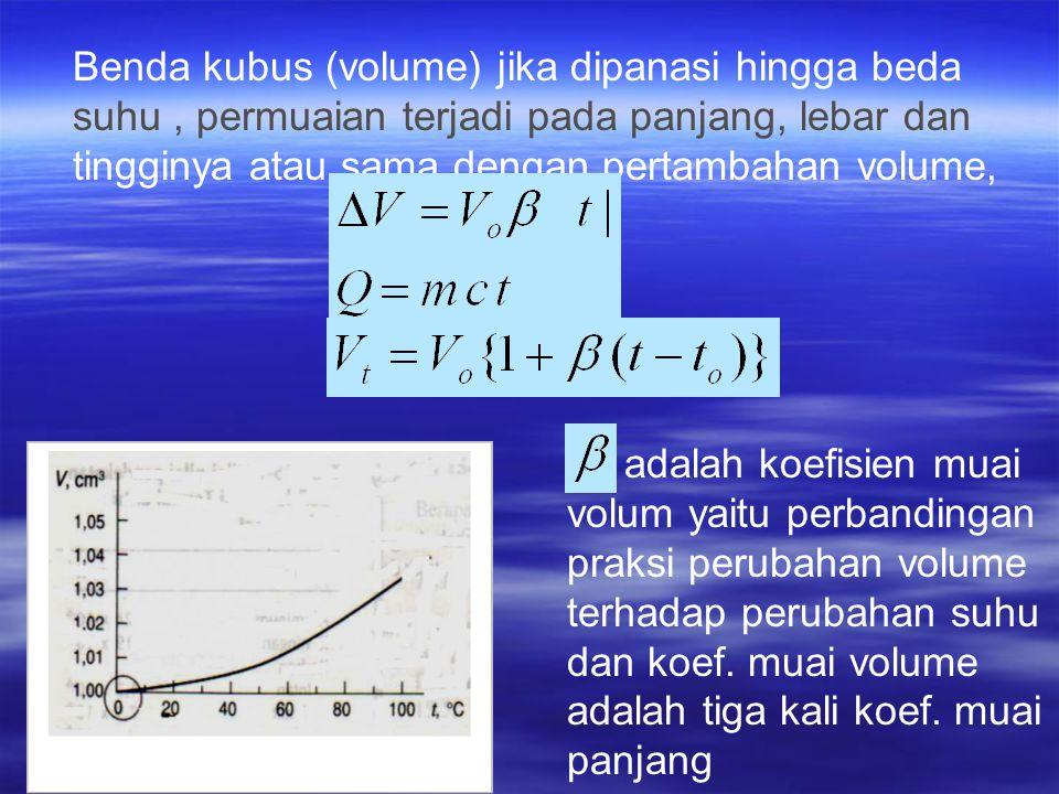 Benda kubus (volume) jika dipanasi hingga beda suhu , permuaian terjadi pada panjang, lebar dan tingginya atau sama dengan pertambahan volume,
