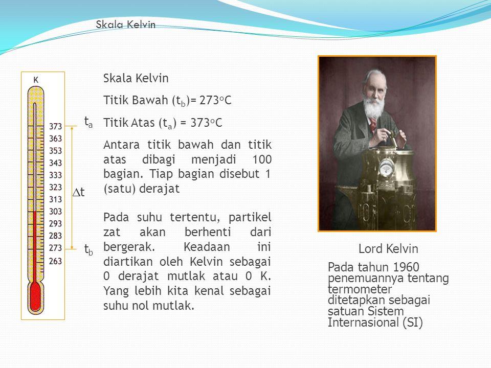 Skala Kelvin Skala Kelvin. Titik Bawah (tb)= 273oC. Titik Atas (ta) = 373oC.