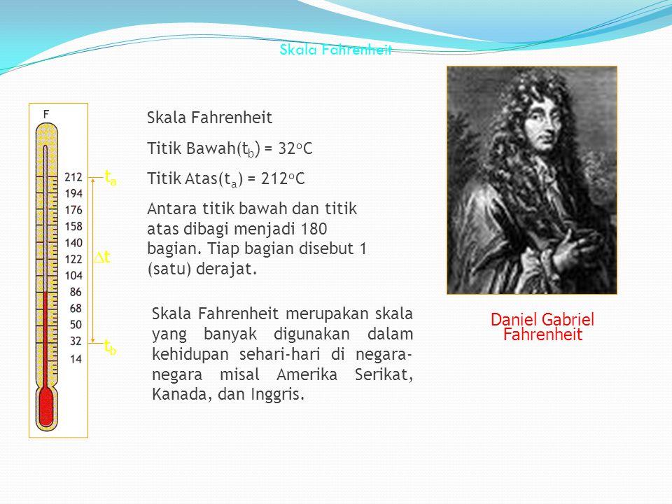 Daniel Gabriel Fahrenheit