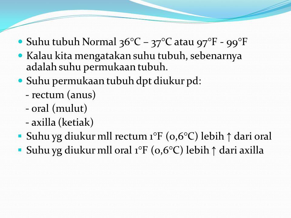 Suhu tubuh Normal 36°C – 37°C atau 97°F - 99°F